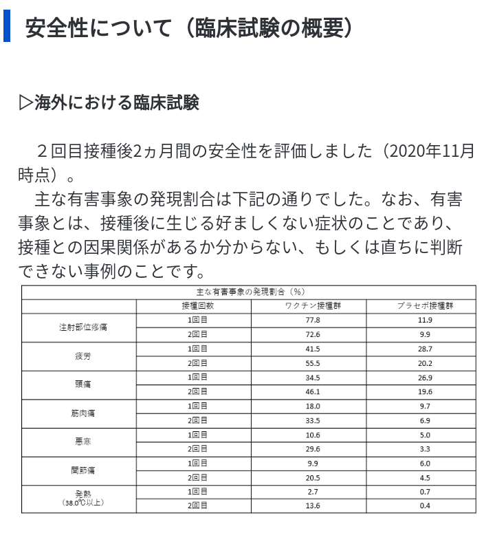 f:id:anansako:20210226214824p:plain
