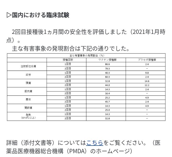 f:id:anansako:20210226215131p:plain