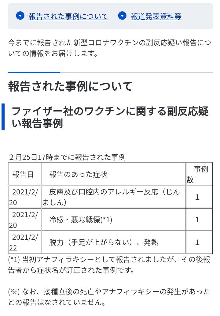 f:id:anansako:20210226215601p:plain