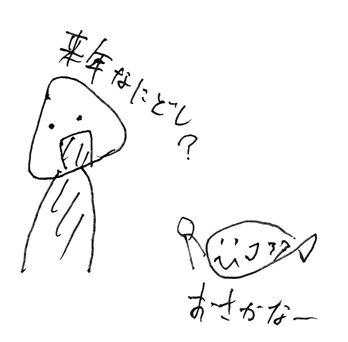 f:id:anaodo:20201231222833j:plain