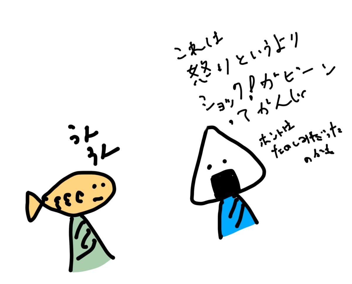 f:id:anaodo:20210825222122p:plain