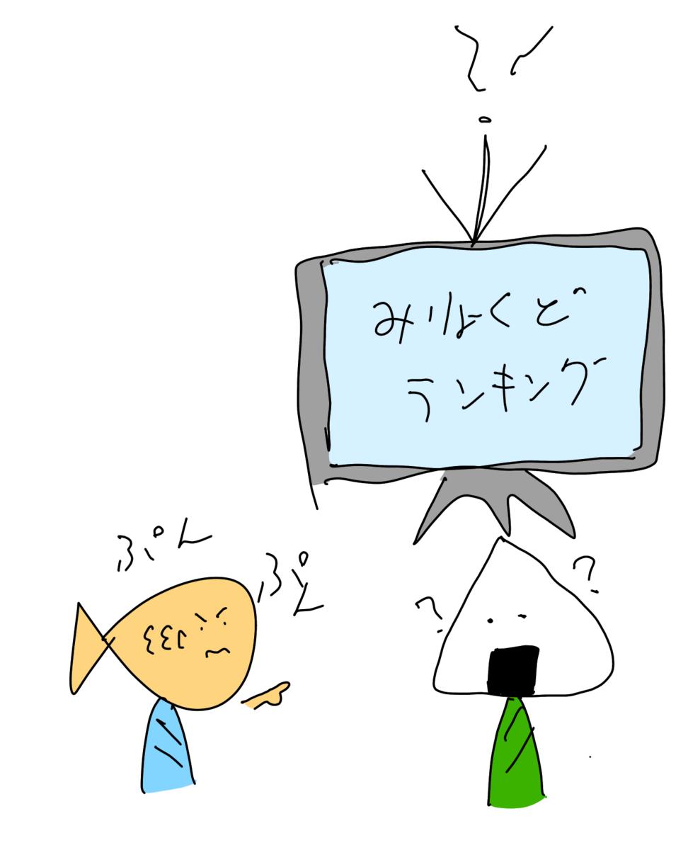 f:id:anaodo:20211015230724p:plain