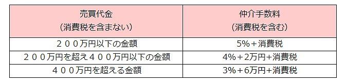 f:id:anatano-kameya-2014:20190327173432j:plain