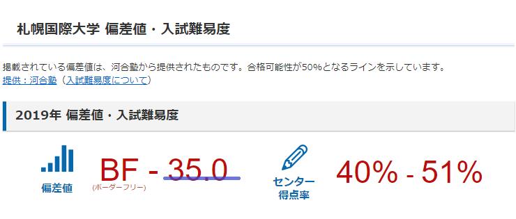 f:id:anatano-kameya-2014:20190629102202p:plain