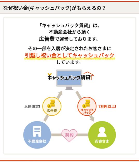 f:id:anatano-kameya-2014:20190917230856p:plain
