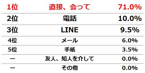 f:id:anatano-kameya-2014:20191021233810p:plain
