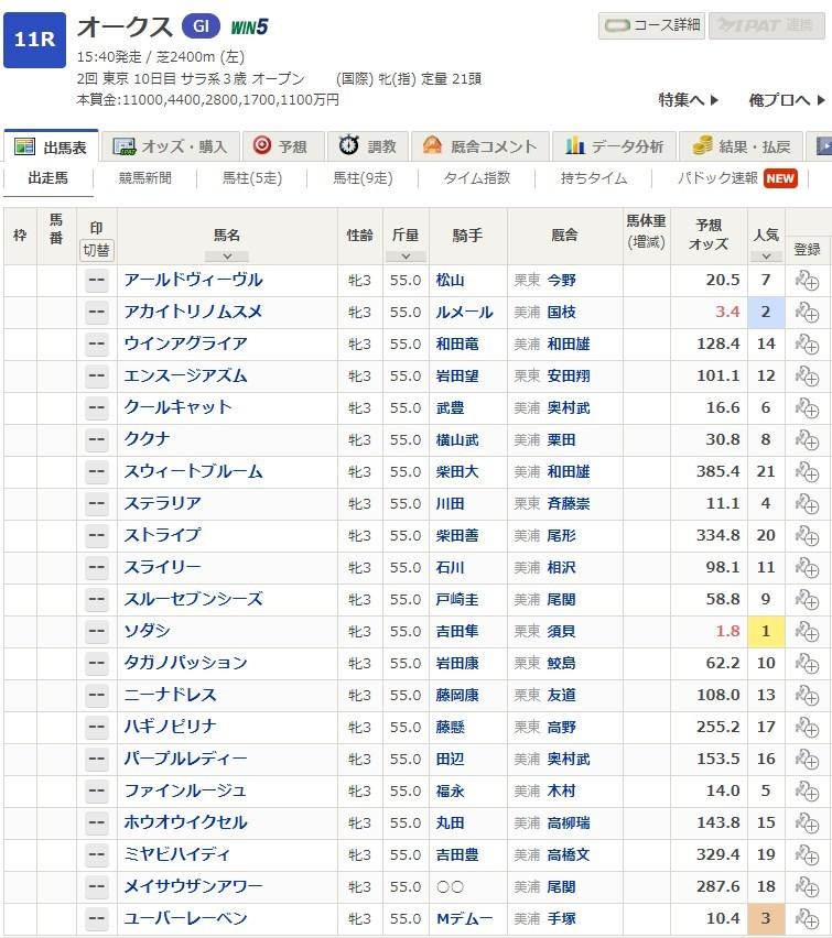 f:id:anauma-data-keiba:20210519221000j:plain
