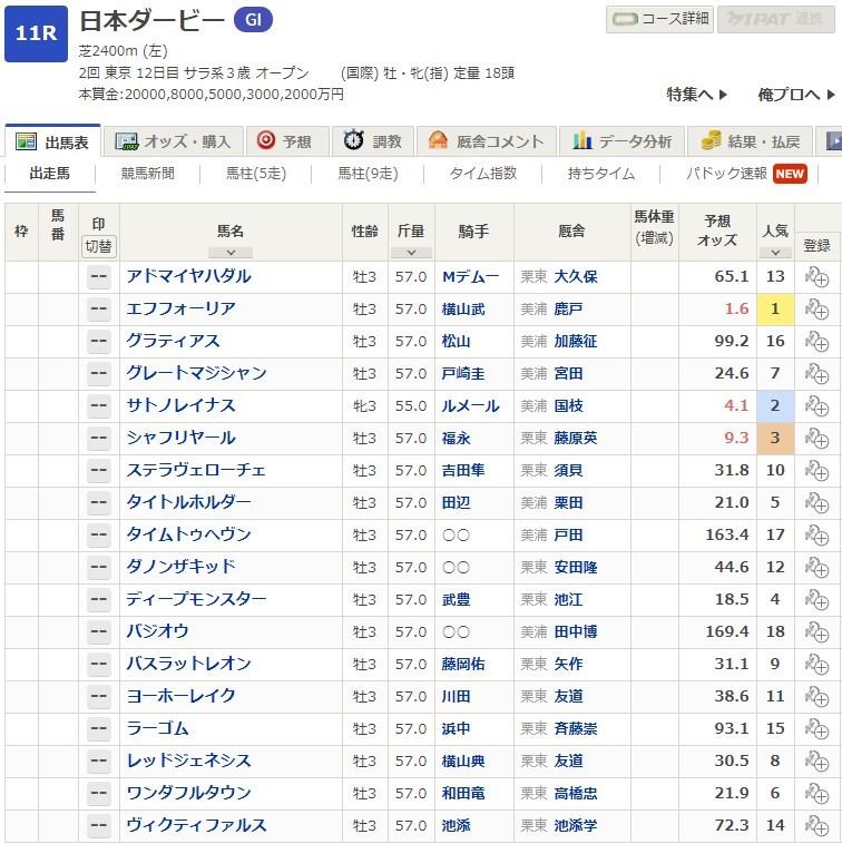 f:id:anauma-data-keiba:20210526222139j:plain