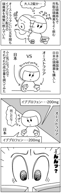 頭痛薬を頻繁に飲む頭痛持ちの私。日本に帰国後、オーストラリアと日本の頭痛薬の成分量を比べてみたところ、どちらもイブプロフェン配合量200mgと同じだった、と思ったら…