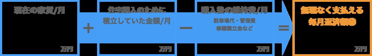 f:id:and7plus:20210523155158p:plain