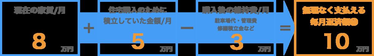 f:id:and7plus:20210523155229p:plain