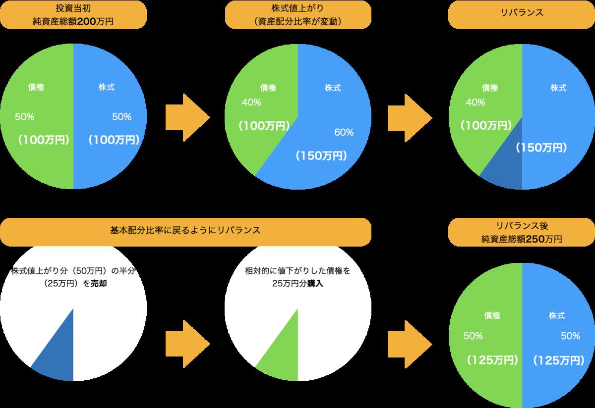 f:id:and7plus:20210606125836p:plain