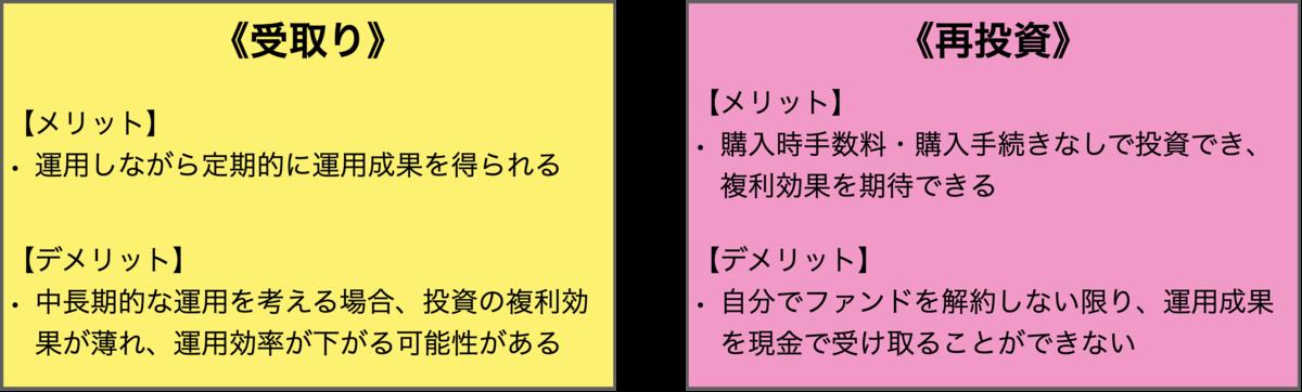 f:id:and7plus:20210620110514p:plain