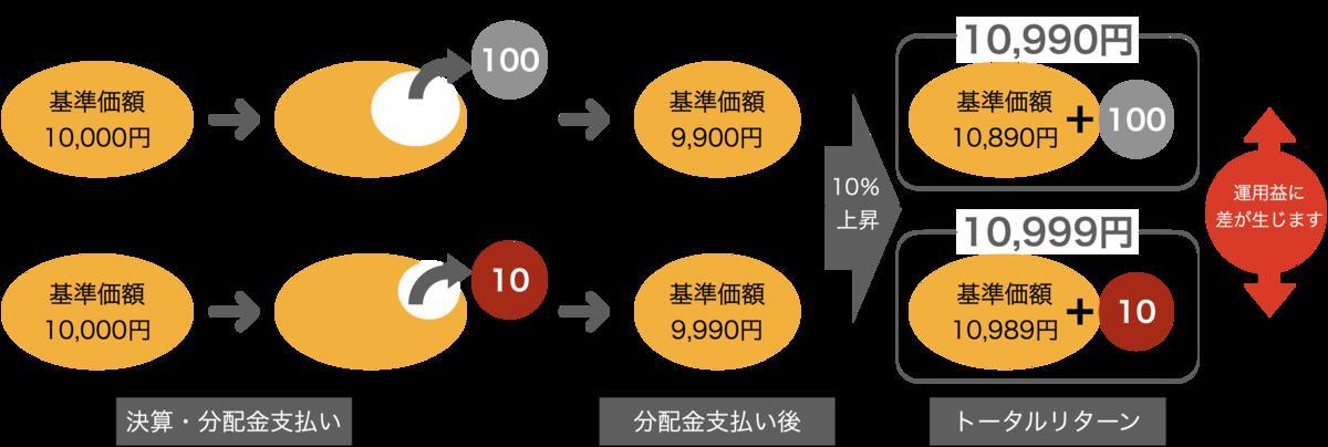 f:id:and7plus:20210626112614p:plain