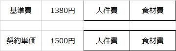 f:id:andcare:20200204181105j:plain