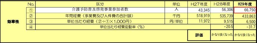 f:id:andcare:20200707102823j:plain