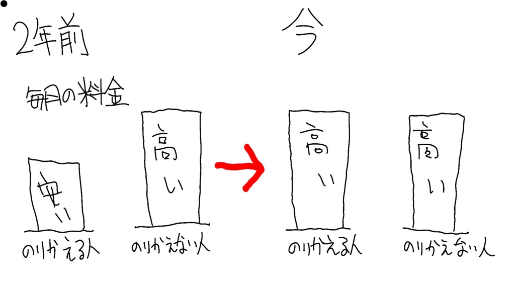 f:id:andmc:20170128230226j:plain