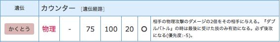 f:id:andoRyu:20200226161649p:plain