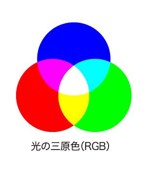 f:id:andoRyu:20200316182801p:plain