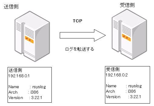 20101006005127