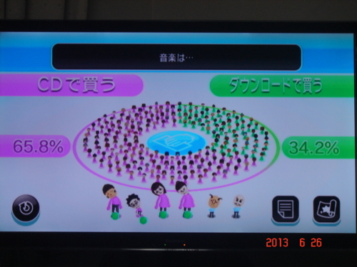 f:id:andomasakazu:20130706214212j:image