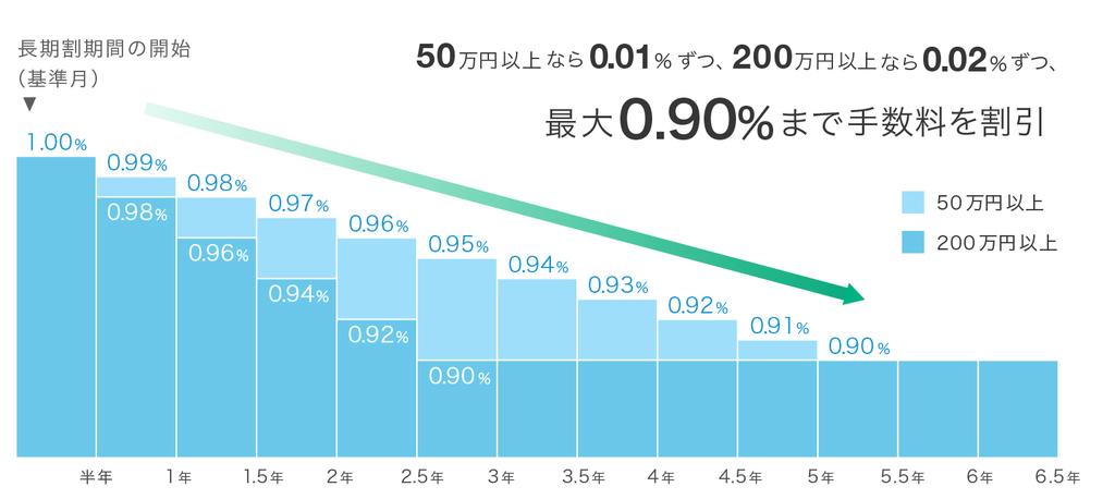 f:id:andoyuki:20180927085913p:plain