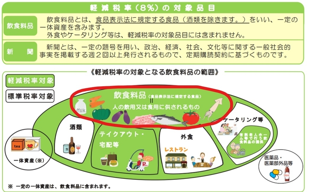 f:id:andoyuki:20181016091241j:plain