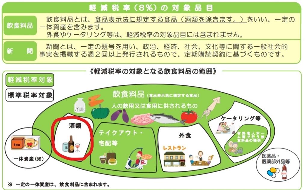 f:id:andoyuki:20181016091712j:plain
