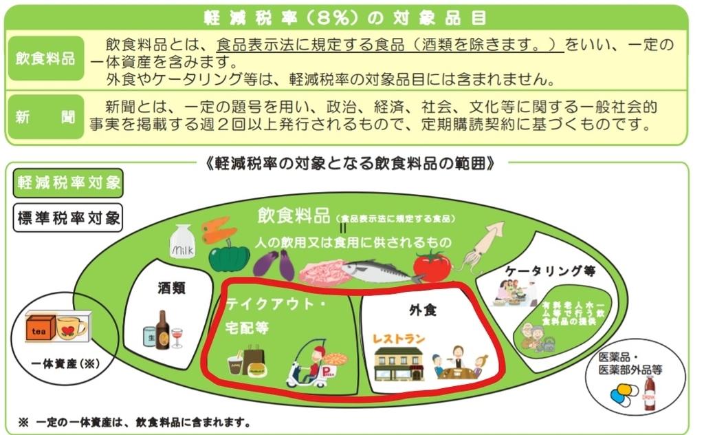 f:id:andoyuki:20181016092158j:plain