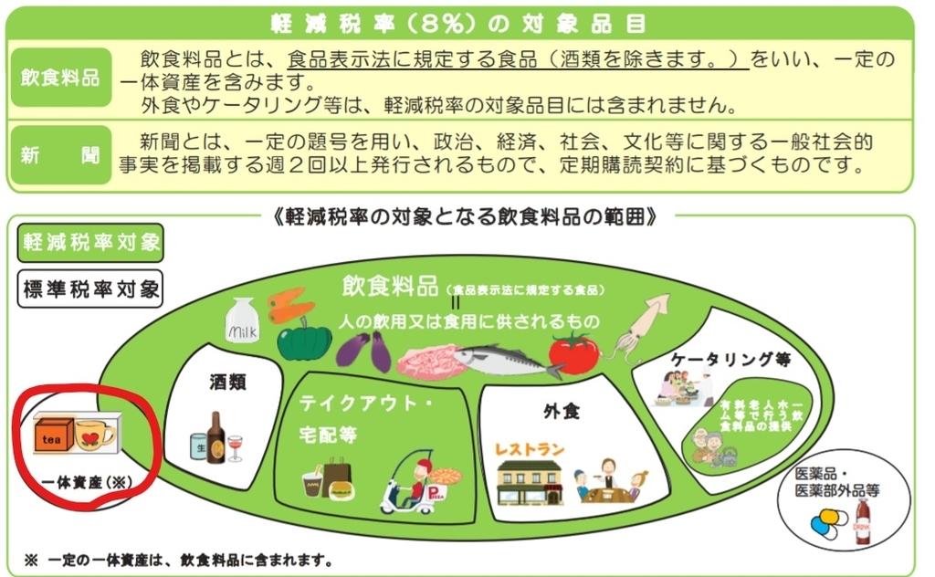 f:id:andoyuki:20181016093421j:plain