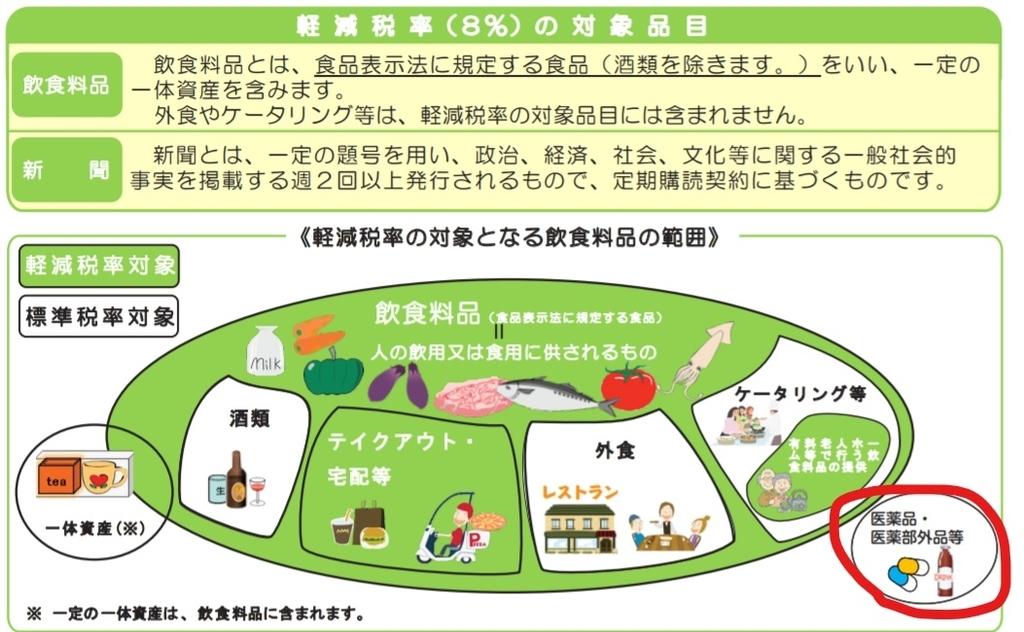 f:id:andoyuki:20181016094017j:plain
