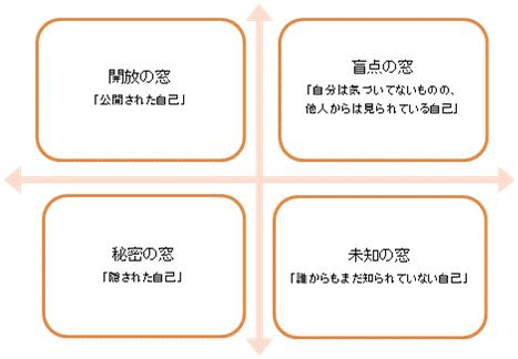 f:id:andron:20170806135541p:plain