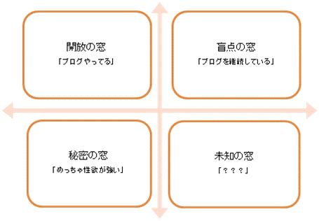 f:id:andron:20170806144719p:plain
