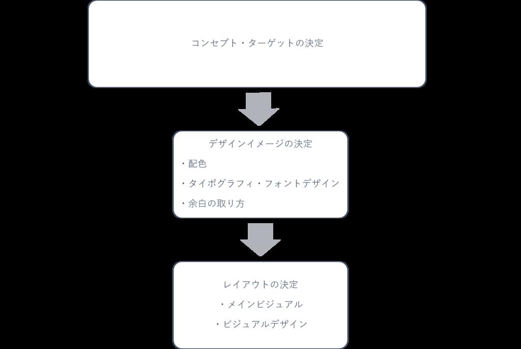 f:id:andron:20190217090738p:plain