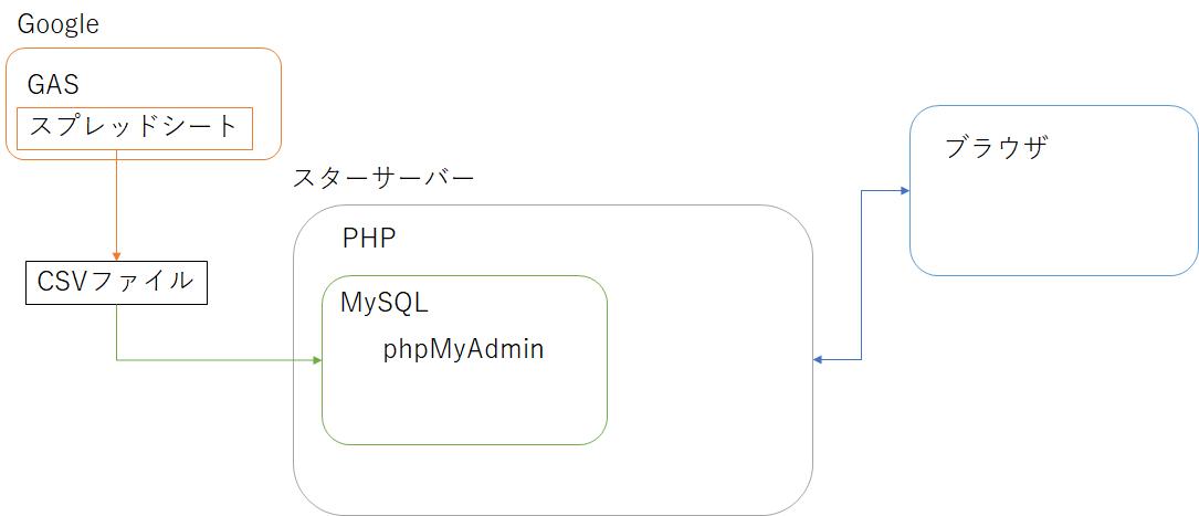 f:id:andron:20190401230756p:plain