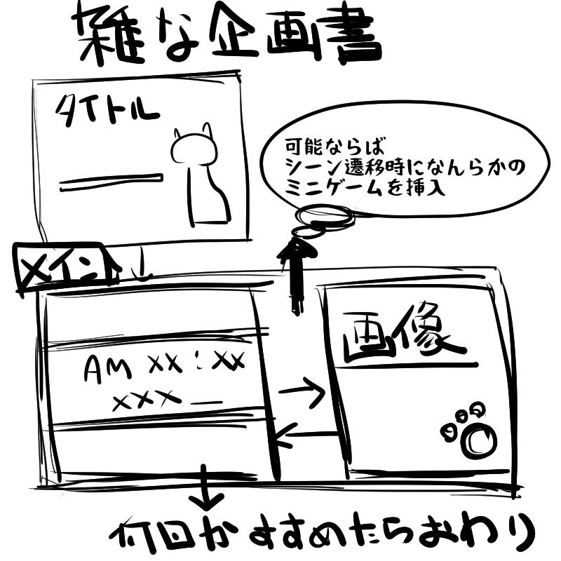 f:id:andron:20200611220222p:plain