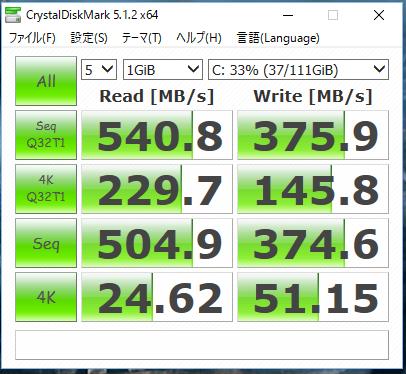 CristalDiskMark結果