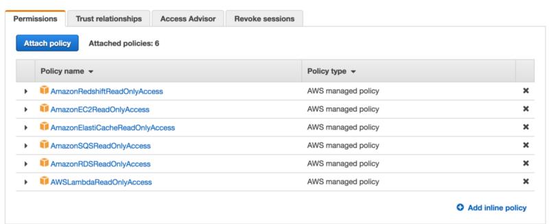 AWS Integration - Mackerel Docs