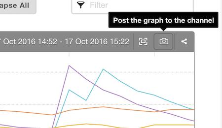 グラフをチャンネルに投稿する