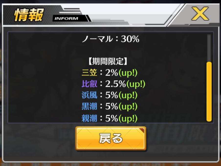 軍神の帰還 復刻 排出率