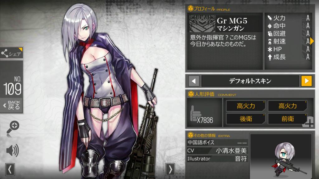 Gr MG5 ドールズフロントライン