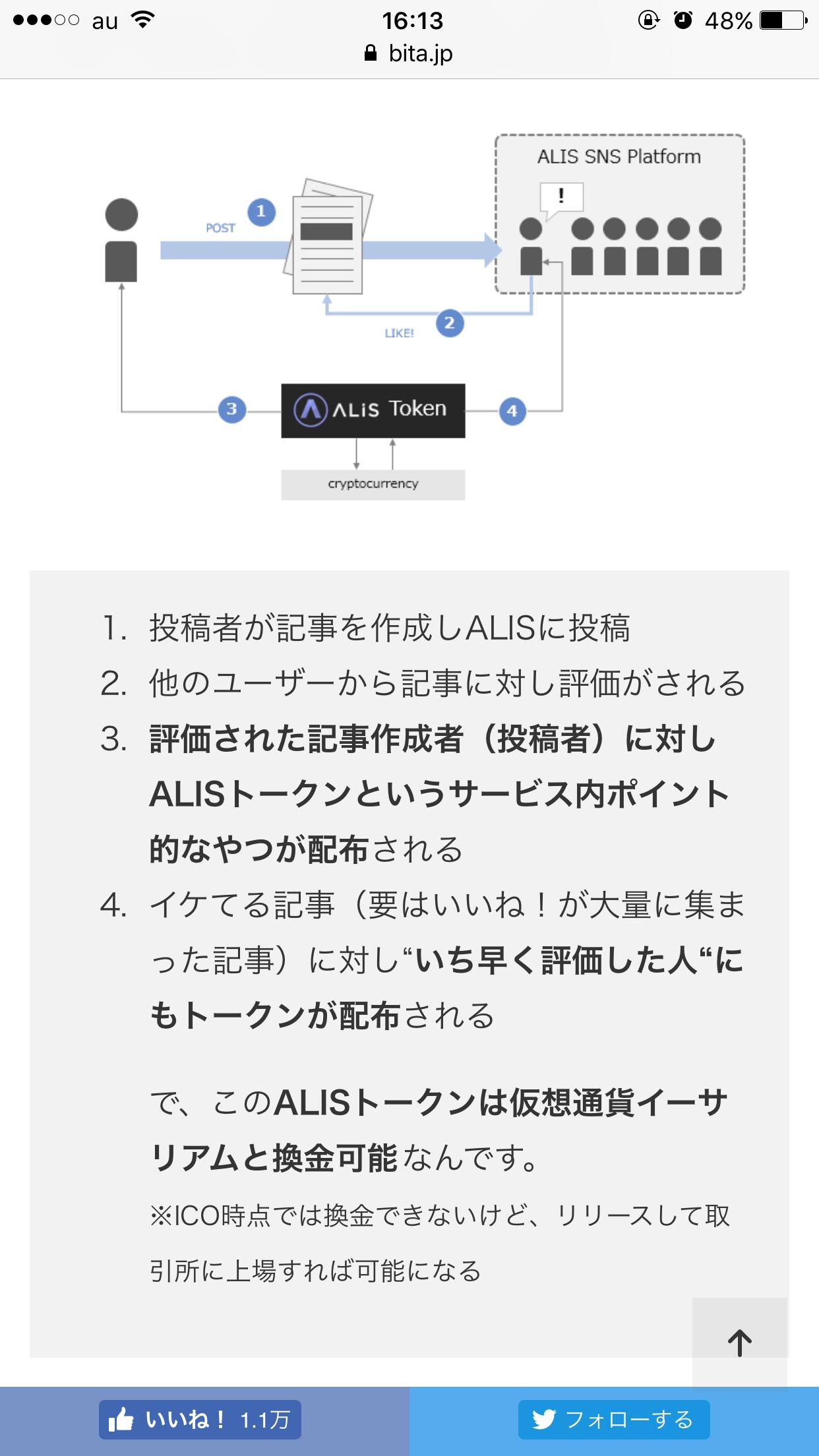 Alis トークン 日本向けブロックチェーンsns『alis』がicoでの資金調達に挑戦