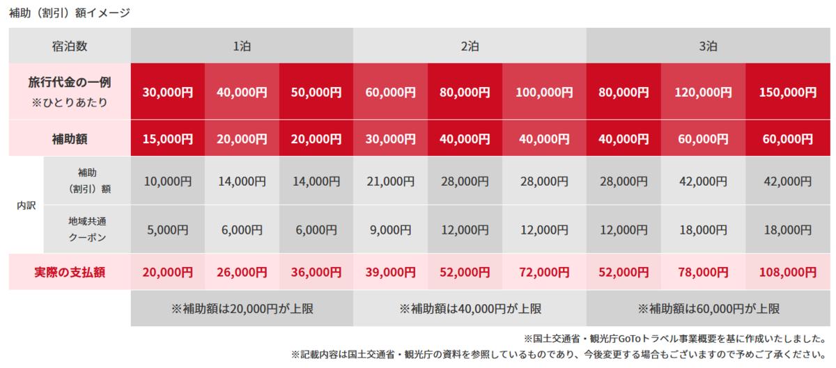 f:id:aniki-ken:20200722155541p:plain