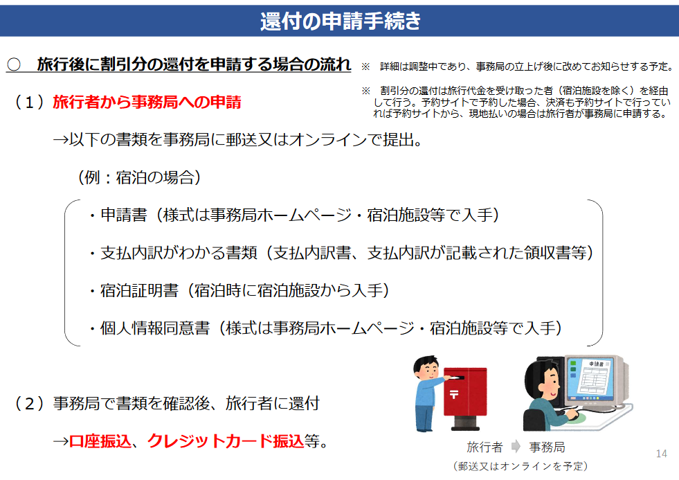 f:id:aniki-ken:20200722155659p:plain
