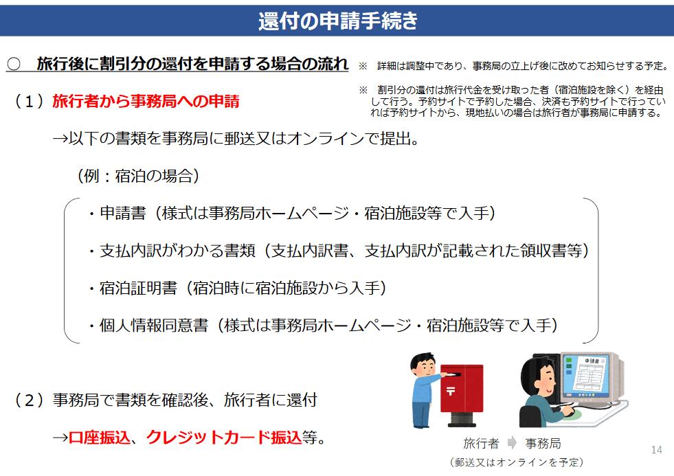 f:id:aniki-ken:20200831173427p:plain