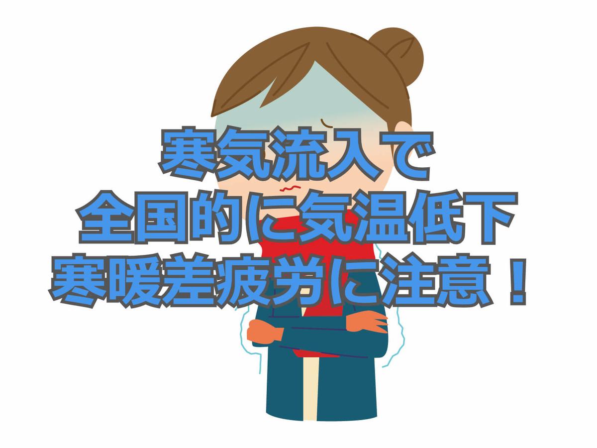 f:id:aniki-ken:20201110014105j:plain
