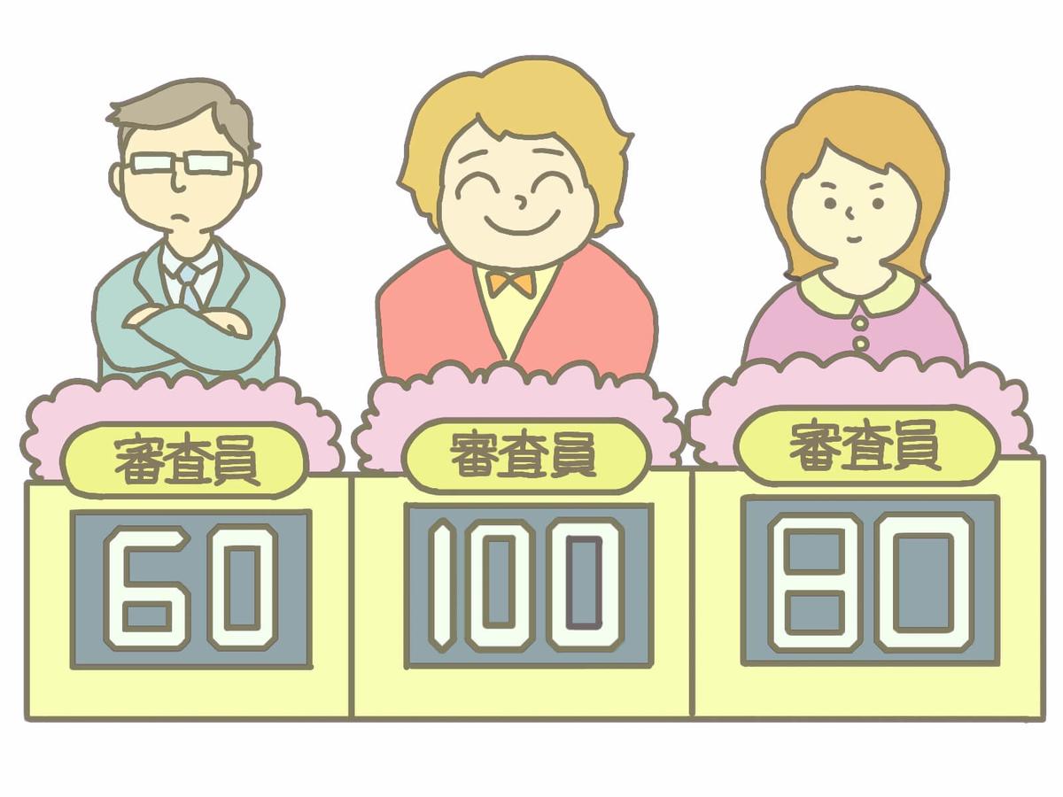 f:id:aniki-ken:20210308171040j:plain