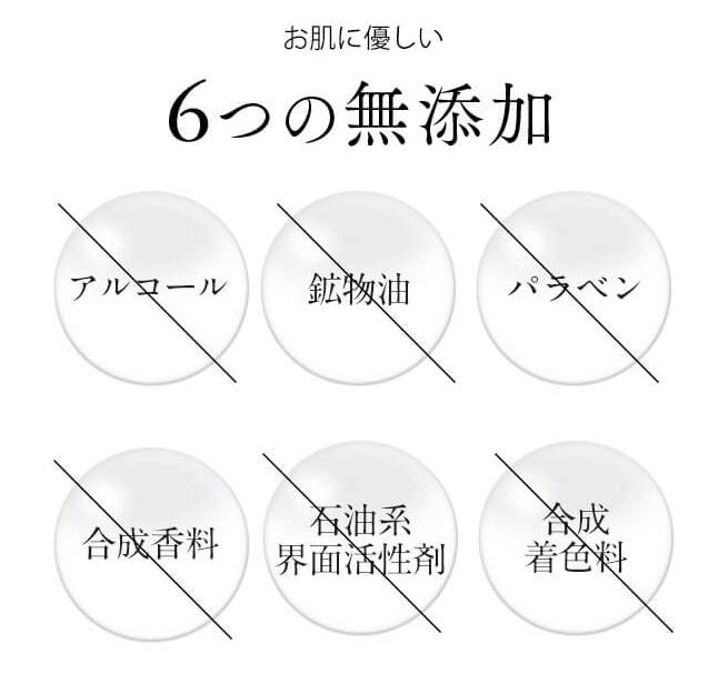 f:id:aniki-ken:20210318170937p:plain