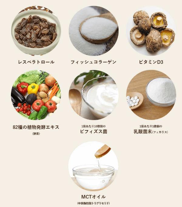 スリムコーヒーには美容成分も配合