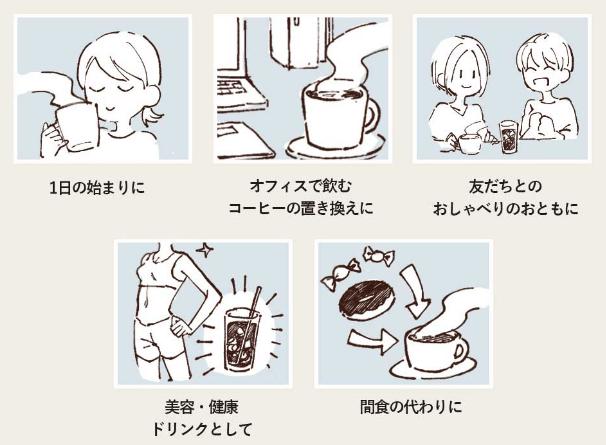 スリムコーヒーは様々な場面に対応